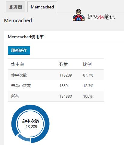 Memcached缓存清理