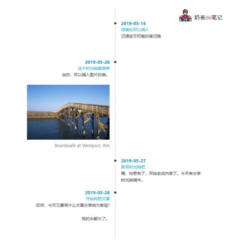 TM Timeline